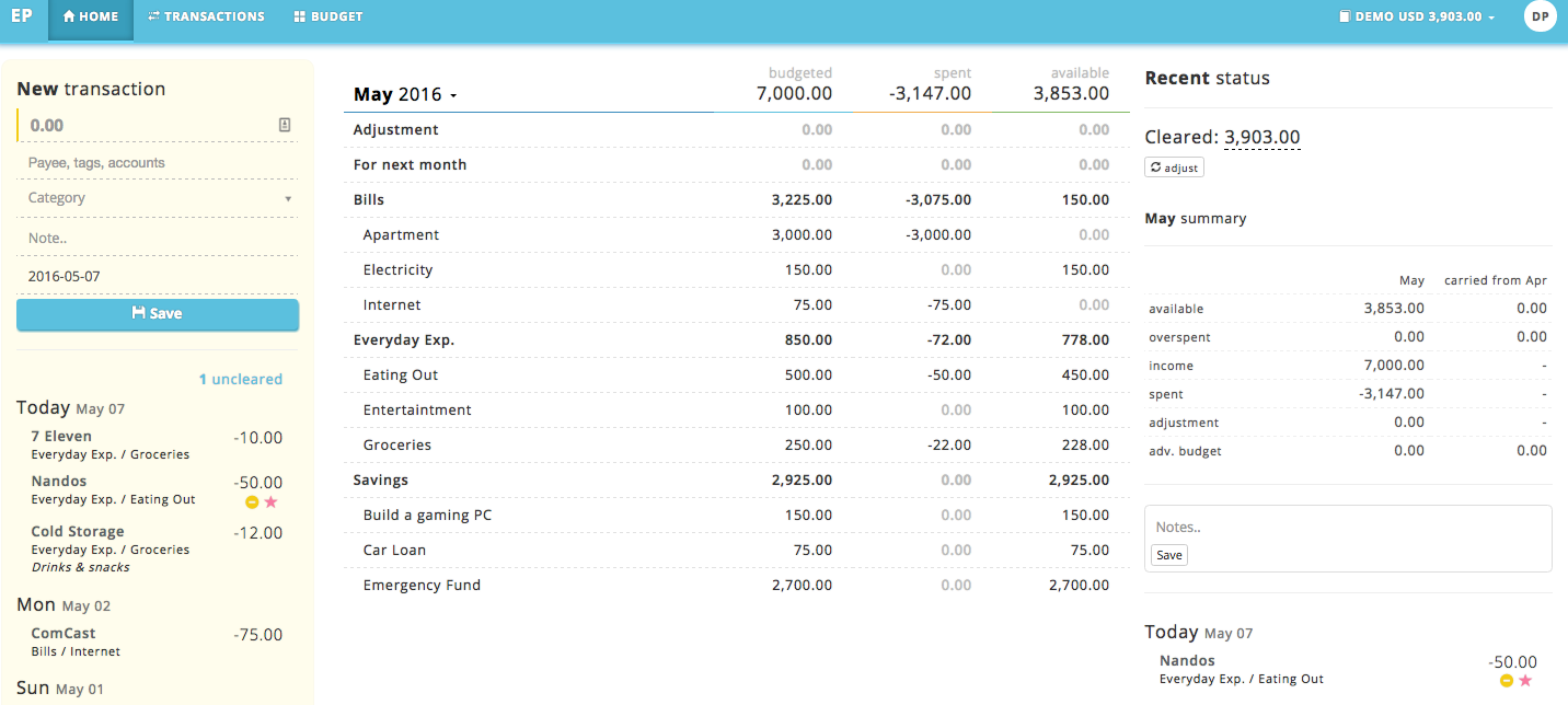 What Other Budgeting Software have you tried?